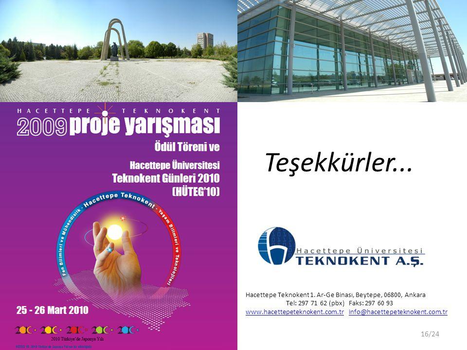 Teşekkürler... Hacettepe Teknokent 1. Ar-Ge Binası, Beytepe, 06800, Ankara Tel: 297 71 62 (pbx) Faks: 297 60 93 www.hacettepeteknokent.com.tr info@hac