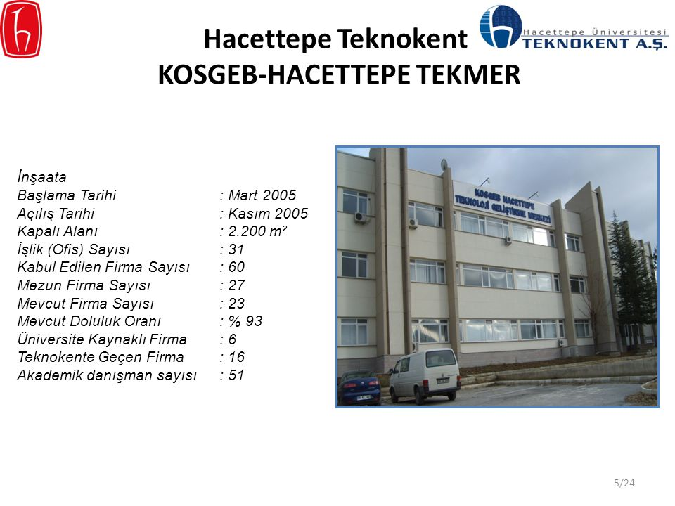Hacettepe Teknokent KOSGEB-HACETTEPE TEKMER İnşaata Başlama Tarihi : Mart 2005 Açılış Tarihi : Kasım 2005 Kapalı Alanı: 2.200 m² İşlik (Ofis) Sayısı: