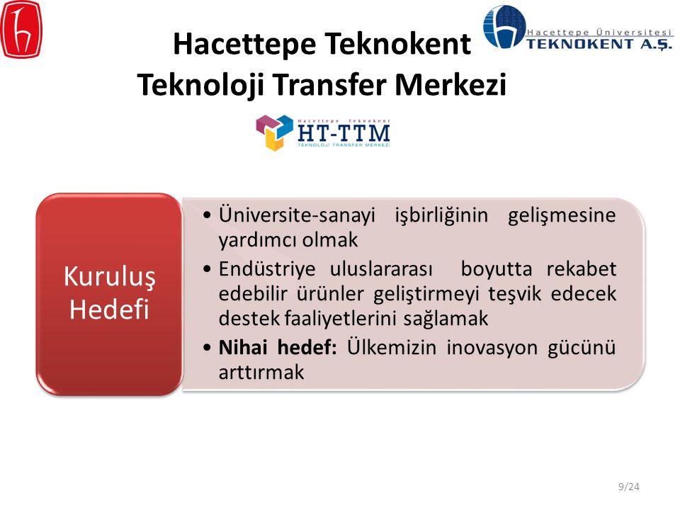 Hacettepe Teknokent Teknoloji Transfer Merkezi (HT-TTM) Yapılanma Şirketleşme (A.Ş.): 2009 - Nisan Steinbeis üyeliği : 2009 - Nisan Kuruluş : 2008 – Temmuz (Hacettepe Teknokent A.Ş.'nin bir alt birimi) 10/24