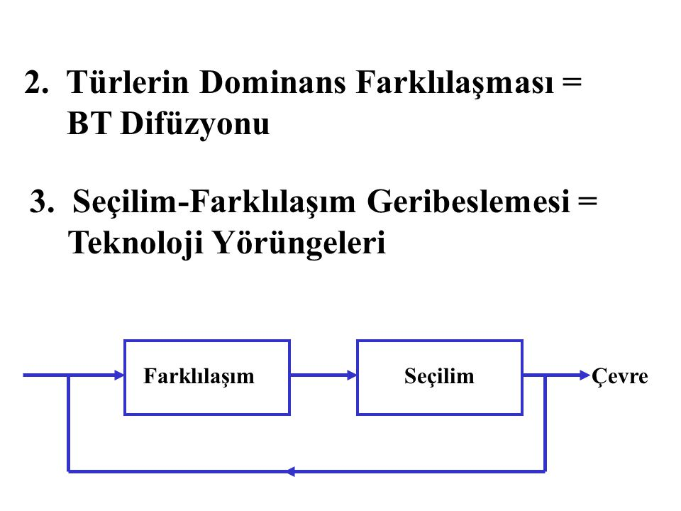 2. Türlerin Dominans Farklılaşması = BT Difüzyonu 3. Seçilim-Farklılaşım Geribeslemesi = Teknoloji Yörüngeleri FarklılaşımSeçilimÇevre