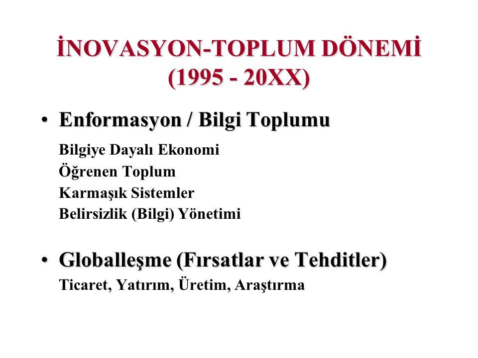 İNOVASYON-TOPLUM DÖNEMİ (1995 - 20XX) Enformasyon / Bilgi ToplumuEnformasyon / Bilgi Toplumu Bilgiye Dayalı Ekonomi Öğrenen Toplum Karmaşık Sistemler