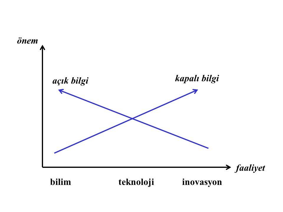 NÜFUS : ARALARINDA VE ÇEVRELERİ İLE ETKİLEŞEN ÜYELER Jenerik/Kuantum Belirsizlik (Çeşitlilik Aralığı) Doğal Seçilim (Çeşitliliğin Azalması Çeşitlilik Değişim (Çeşitliliğin Artması)
