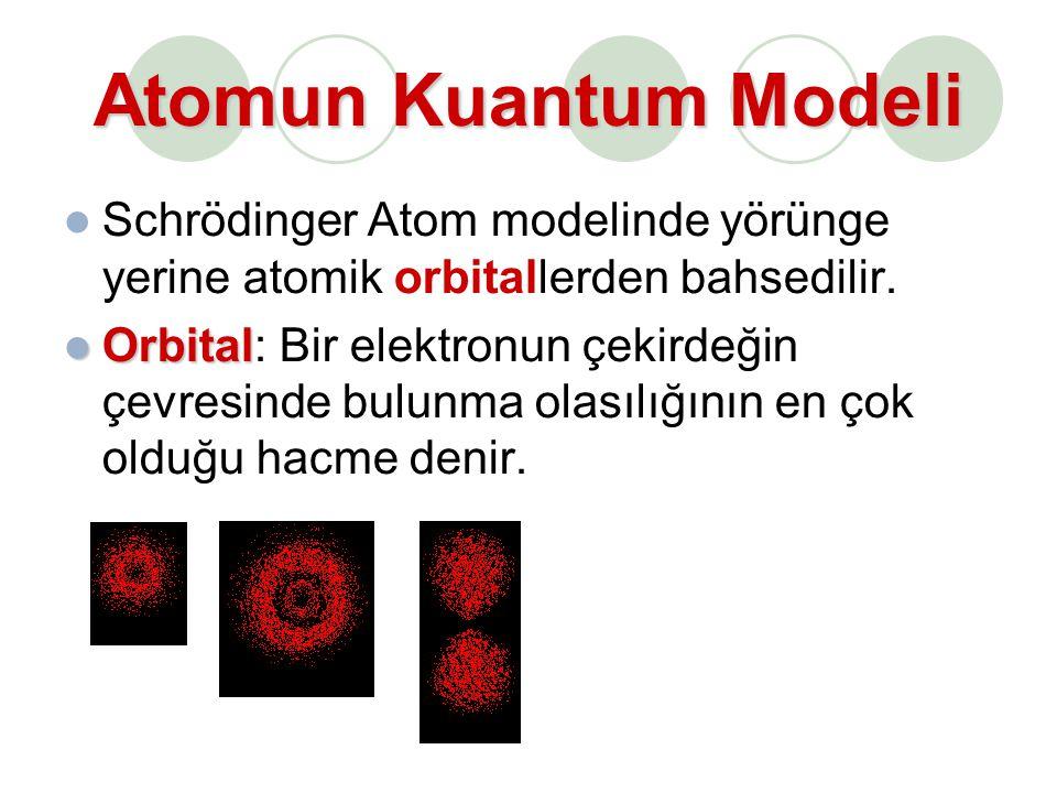 Atomun Kuantum Modeli Schrödinger Atom modelinde yörünge yerine atomik orbitallerden bahsedilir. Orbital Orbital: Bir elektronun çekirdeğin çevresinde