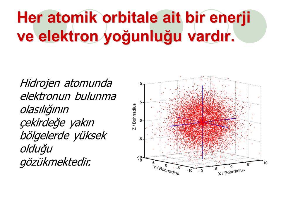 Her atomik orbitale ait bir enerji ve elektron yoğunluğu vardır. Hidrojen atomunda elektronun bulunma olasılığının çekirdeğe yakın bölgelerde yüksek o