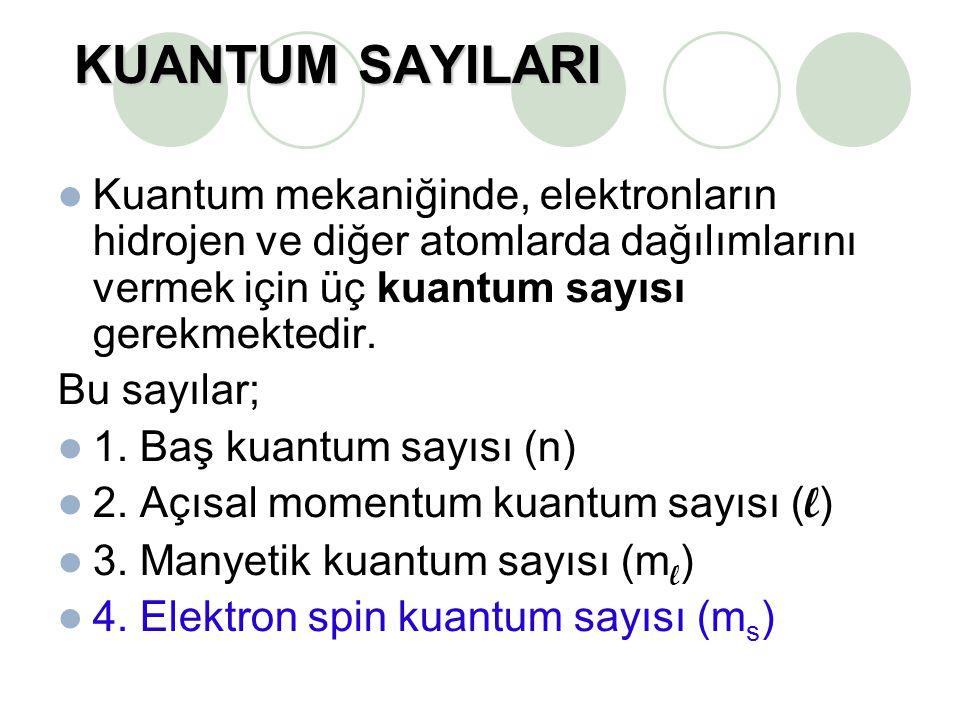 KUANTUM SAYILARI Kuantum mekaniğinde, elektronların hidrojen ve diğer atomlarda dağılımlarını vermek için üç kuantum sayısı gerekmektedir. Bu sayılar;
