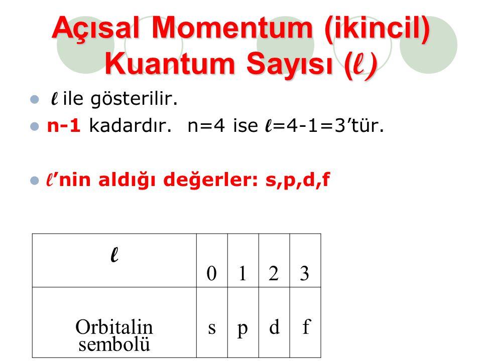Açısal Momentum (ikincil) Kuantum Sayısı ( l) l ile gösterilir. n-1 kadardır. n=4 ise l =4-1=3'tür. l 'nin aldığı değerler: s,p,d,f l 0123 Orbitalin s