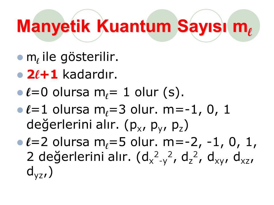 Manyetik Kuantum Sayısı m l m l ile gösterilir. 2 l +1 kadardır. l =0 olursa m l = 1 olur (s). l =1 olursa m l =3 olur. m=-1, 0, 1 değerlerini alır. (