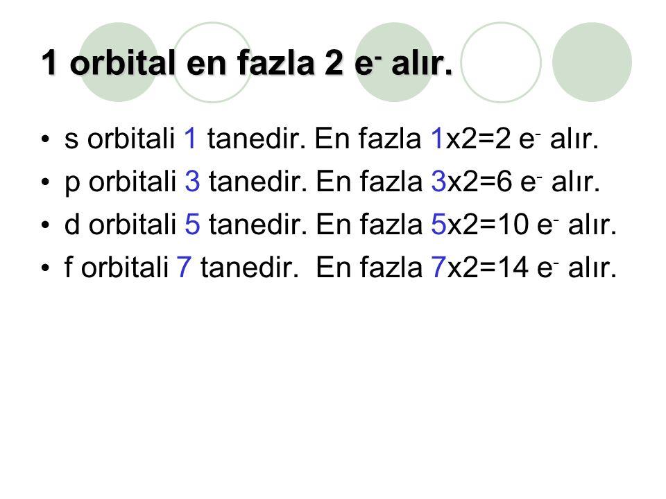 1 orbital en fazla 2 e - alır. s orbitali 1 tanedir. En fazla 1x2=2 e - alır. p orbitali 3 tanedir. En fazla 3x2=6 e - alır. d orbitali 5 tanedir. En