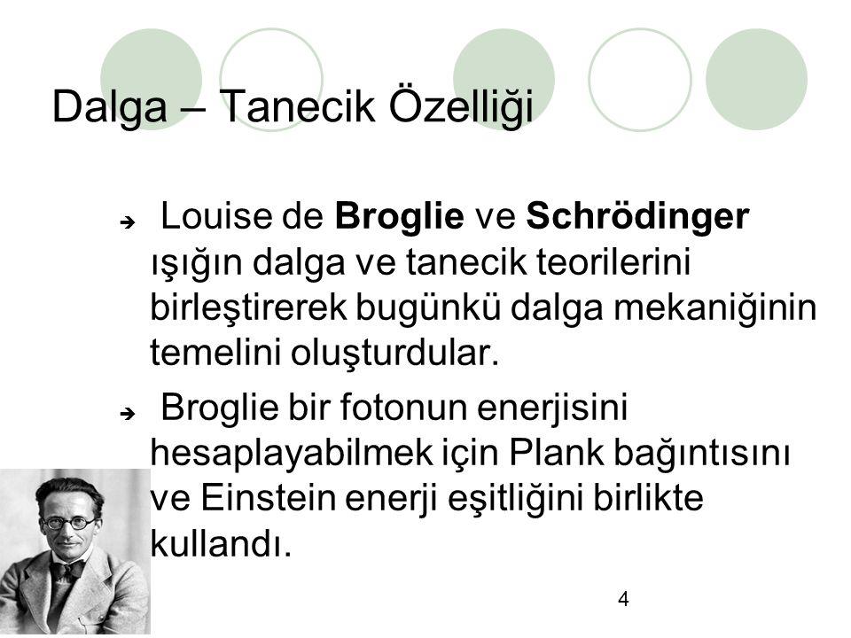 4 Dalga – Tanecik Özelliği  Louise de Broglie ve Schrödinger ışığın dalga ve tanecik teorilerini birleştirerek bugünkü dalga mekaniğinin temelini oluşturdular.