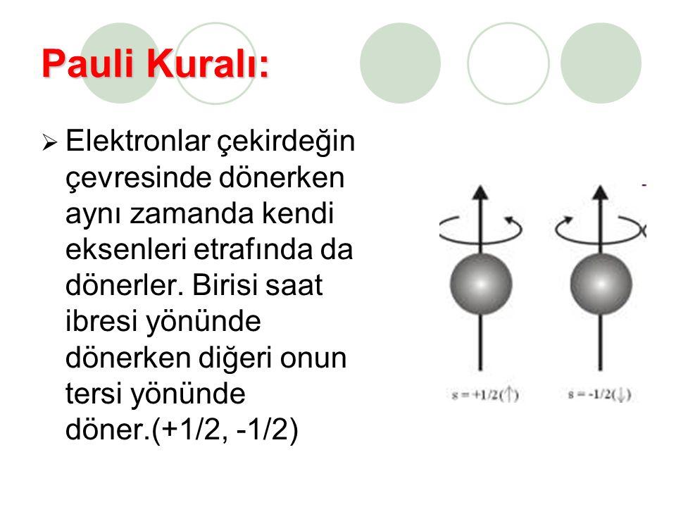 Pauli Kuralı:  Elektronlar çekirdeğin çevresinde dönerken aynı zamanda kendi eksenleri etrafında da dönerler. Birisi saat ibresi yönünde dönerken diğ