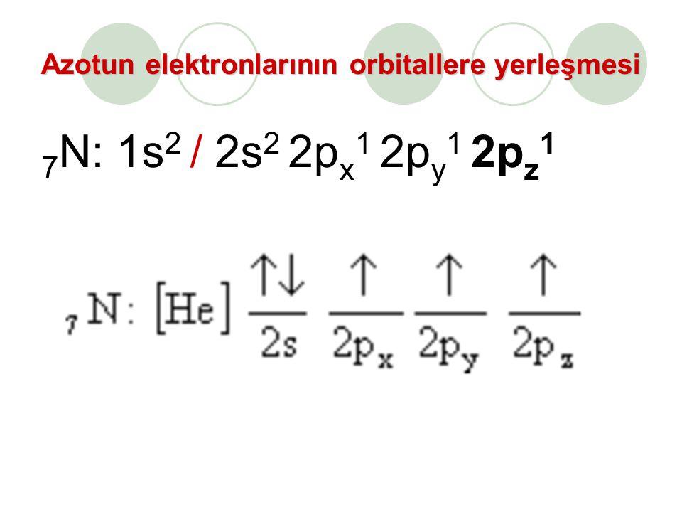 Azotun elektronlarının orbitallere yerleşmesi 7 N: 1s 2 / 2s 2 2p x 1 2p y 1 2p z 1