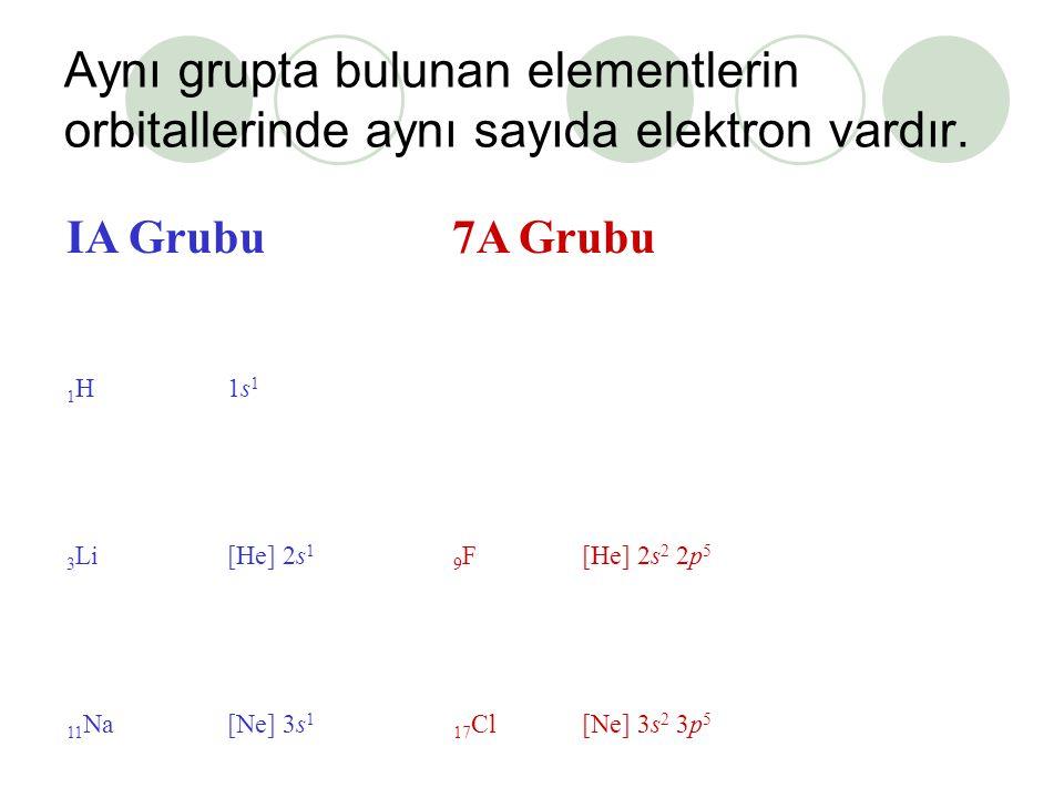 Aynı grupta bulunan elementlerin orbitallerinde aynı sayıda elektron vardır. IA Grubu7A Grubu 1H1H1s11s1 3 Li[He] 2s 1 9F9F[He] 2s 2 2p 5 11 Na[Ne] 3s