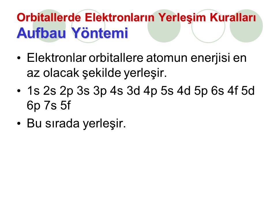 Orbitallerde Elektronların Yerleşim Kuralları Aufbau Yöntemi Elektronlar orbitallere atomun enerjisi en az olacak şekilde yerleşir. 1s 2s 2p 3s 3p 4s
