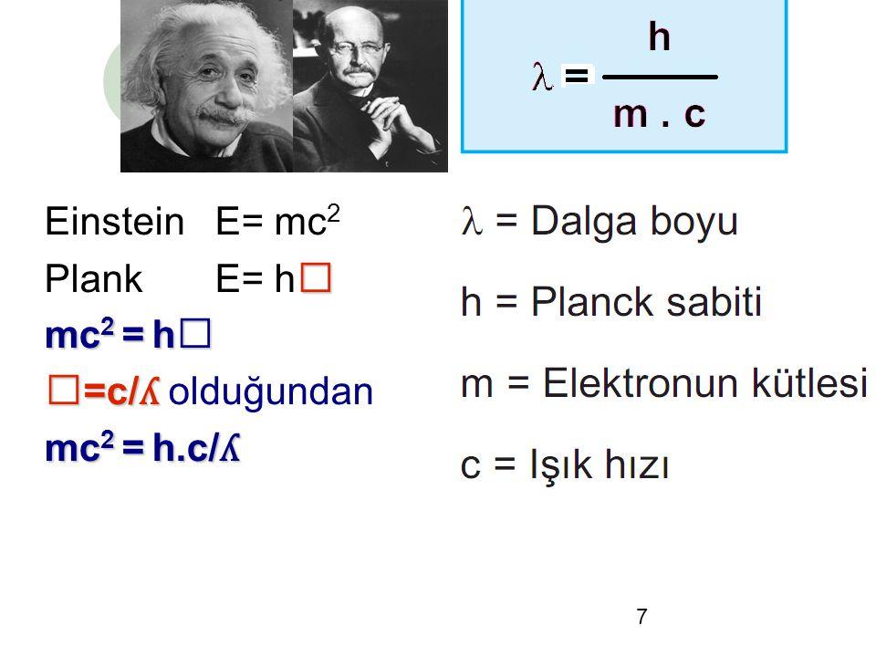7 Einstein E= mc 2 Plank E= h mc 2 = h =c/ ʎ =c/ ʎ olduğundan mc 2 = h.c/ ʎ