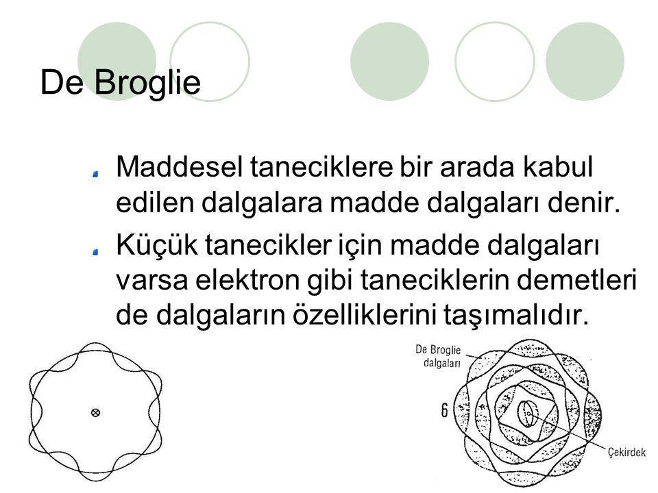 9 De Broglie Maddesel taneciklere bir arada kabul edilen dalgalara madde dalgaları denir.