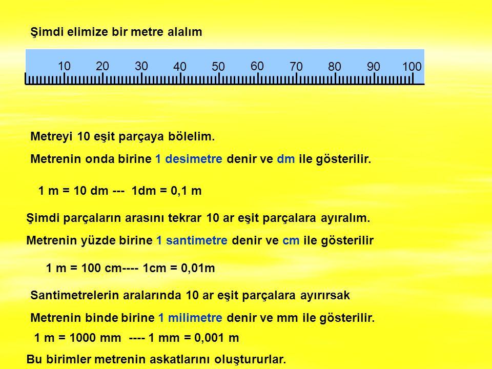 2030 4050 1060 708090100 Şimdi elimize bir metre alalım Metreyi 10 eşit parçaya bölelim. Metrenin onda birine 1 desimetre denir ve dm ile gösterilir.