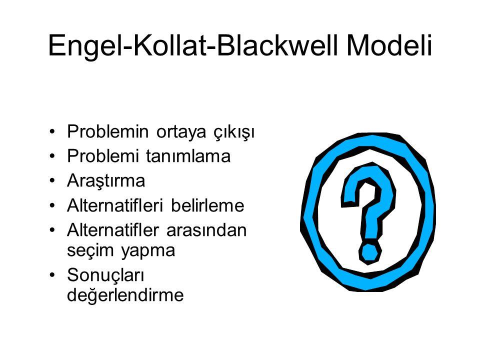 Engel-Kollat-Blackwell Modeli Problemin ortaya çıkışı Problemi tanımlama Araştırma Alternatifleri belirleme Alternatifler arasından seçim yapma Sonuçl