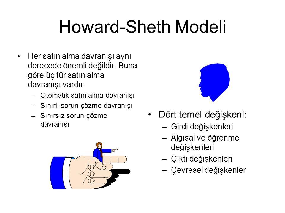 Howard-Sheth Modeli Her satın alma davranışı aynı derecede önemli değildir. Buna göre üç tür satın alma davranışı vardır: –Otomatik satın alma davranı