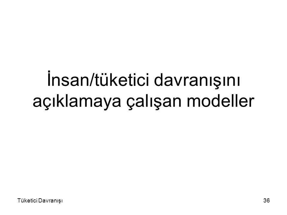 İnsan/tüketici davranışını açıklamaya çalışan modeller Tüketici Davranışı36