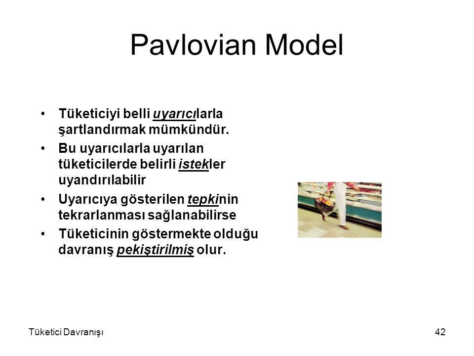 Pavlovian Model Tüketiciyi belli uyarıcılarla şartlandırmak mümkündür. Bu uyarıcılarla uyarılan tüketicilerde belirli istekler uyandırılabilir Uyarıcı