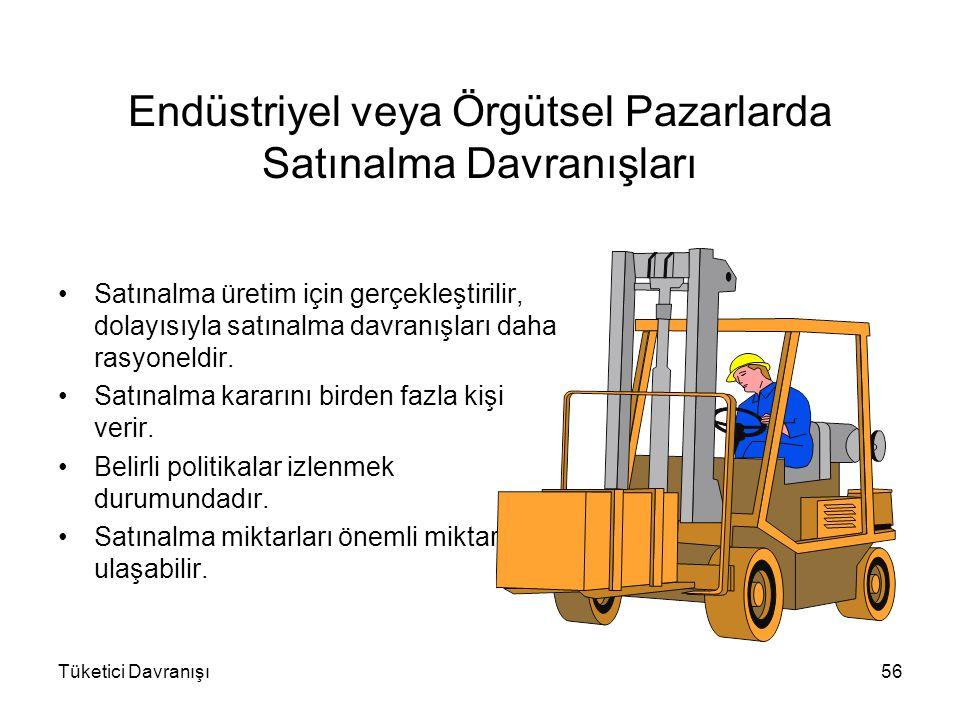 Tüketici Davranışı56 Endüstriyel veya Örgütsel Pazarlarda Satınalma Davranışları Satınalma üretim için gerçekleştirilir, dolayısıyla satınalma davranı