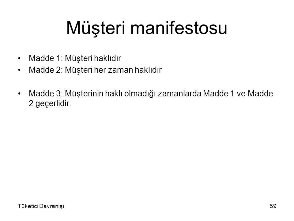 Tüketici Davranışı59 Müşteri manifestosu Madde 1: Müşteri haklıdır Madde 2: Müşteri her zaman haklıdır Madde 3: Müşterinin haklı olmadığı zamanlarda M