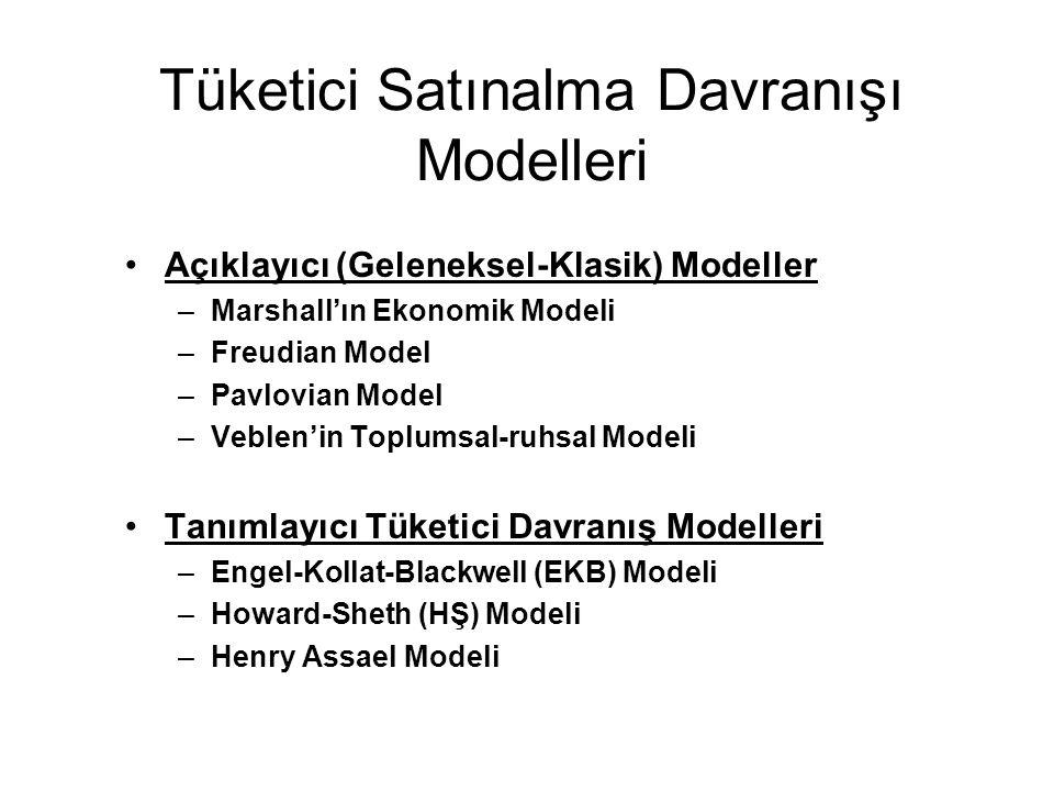 Tüketici Satınalma Davranışı Modelleri Açıklayıcı (Geleneksel-Klasik) Modeller –Marshall'ın Ekonomik Modeli –Freudian Model –Pavlovian Model –Veblen'i
