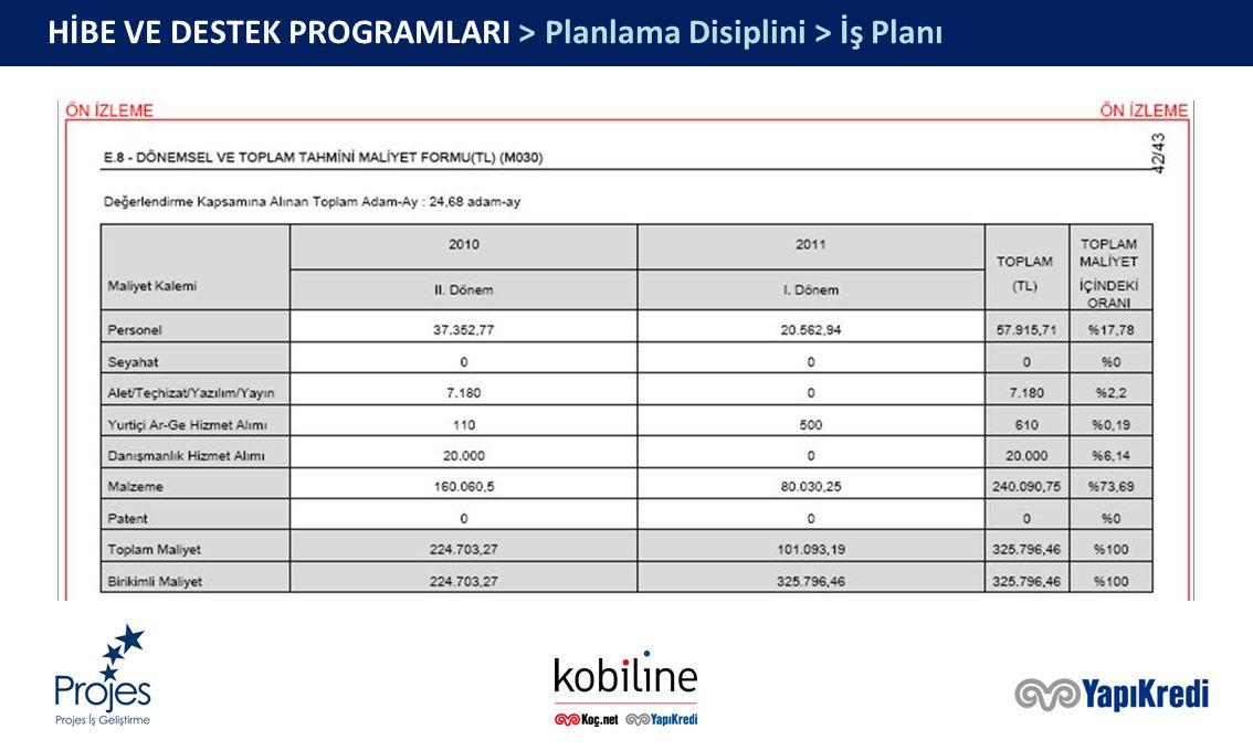 HİBE VE DESTEK PROGRAMLARI > Planlama Disiplini > İş Planı