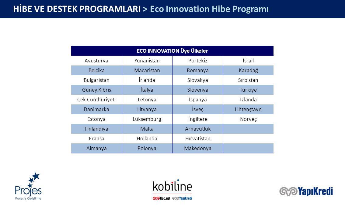 HİBE VE DESTEK PROGRAMLARI > Eco Innovation Hibe Programı ECO INNOVATION Üye Ülkeler AvusturyaYunanistanPortekizİsrail BelçikaMacaristanRomanyaKaradağ BulgaristanİrlandaSlovakyaSırbistan Güney KıbrısİtalyaSlovenyaTürkiye Çek CumhuriyetiLetonyaİspanyaİzlanda DanimarkaLitvanyaİsveçLihtenştayn EstonyaLüksemburgİngiltereNorveç FinlandiyaMaltaArnavutluk FransaHollandaHırvatistan AlmanyaPolonyaMakedonya
