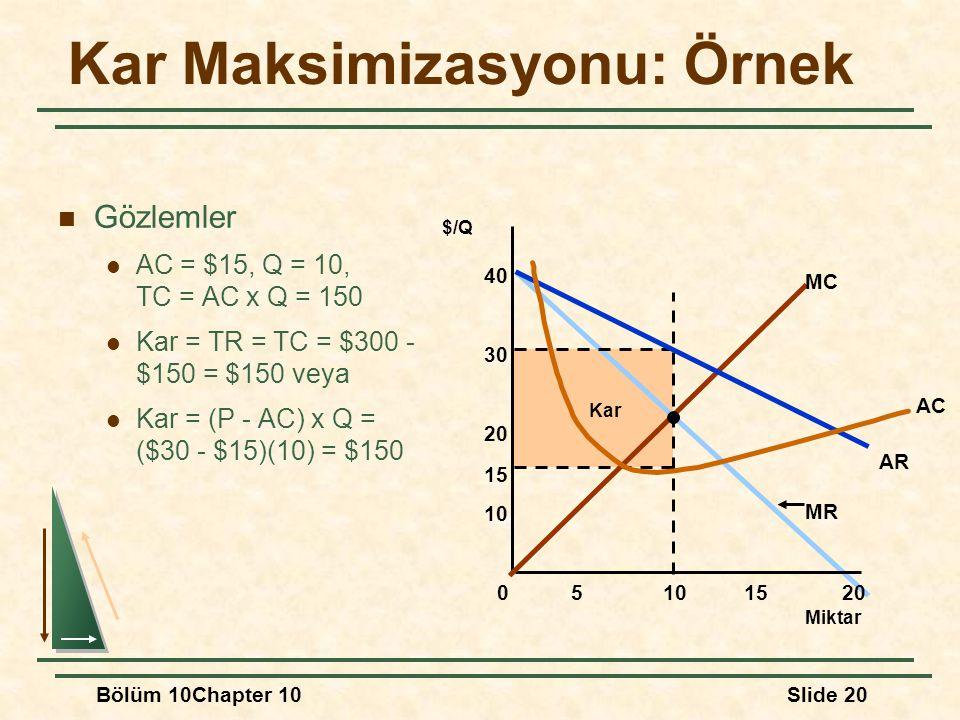 Bölüm 10Chapter 10Slide 20 Kar Maksimizasyonu: Örnek Gözlemler AC = $15, Q = 10, TC = AC x Q = 150 Kar = TR = TC = $300 - $150 = $150 veya Kar = (P -