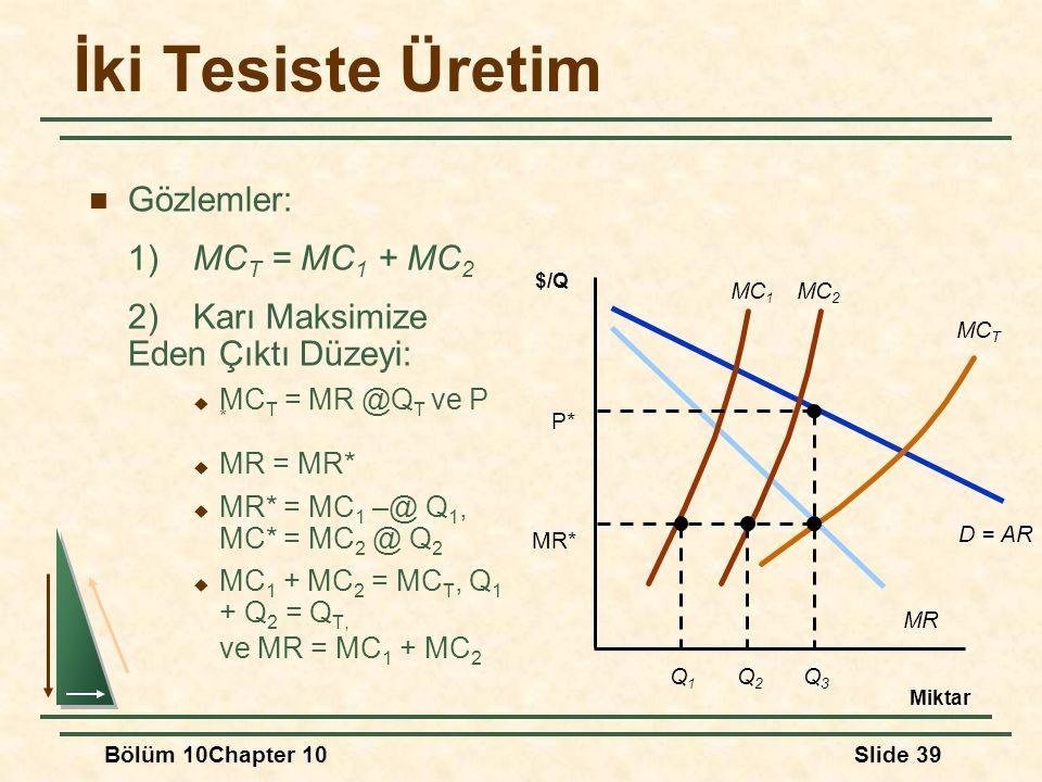 Bölüm 10Chapter 10Slide 39 İki Tesiste Üretim Gözlemler: 1)MC T = MC 1 + MC 2 2)Karı Maksimize Eden Çıktı Düzeyi:  MC T = MR @Q T ve P *  MR = MR* 