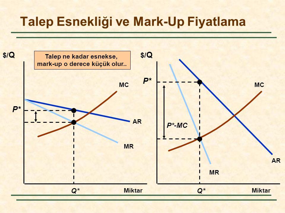Talep Esnekliği ve Mark-Up Fiyatlama $/ Q Miktar AR MR AR MC Q* P* P*-MC Talep ne kadar esnekse, mark-up o derece küçük olur..