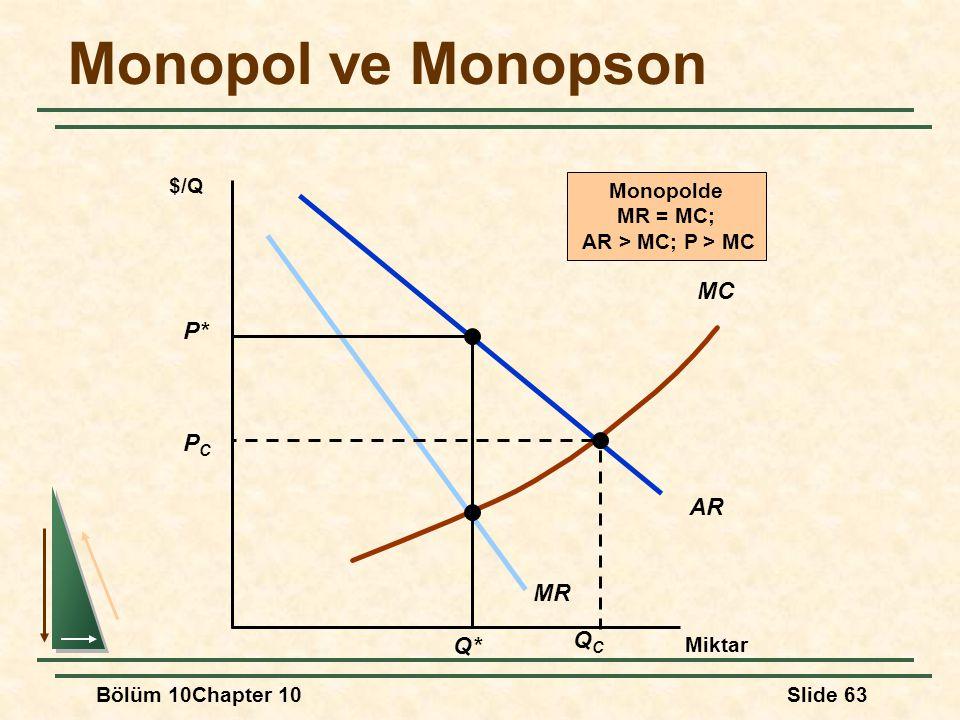 Bölüm 10Chapter 10Slide 63 Monopol ve Monopson Miktar AR MR MC $/Q QCQC PCPC Monopolde MR = MC; AR > MC; P > MC P* Q*