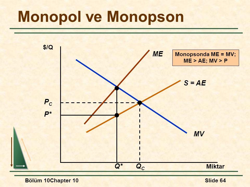 Bölüm 10Chapter 10Slide 64 Monopol ve Monopson Miktar $/Q MV ME S = AE Q* P* PCPC QCQC Monopsonda ME = MV; ME > AE; MV > P