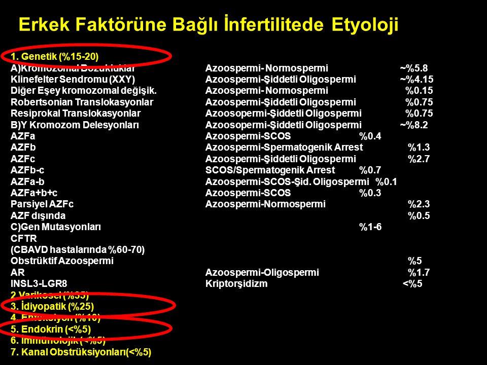 Erkek Faktörüne Bağlı İnfertilitede Etyoloji 1. Genetik (%15-20) A)Kromozomal BozukluklarAzoospermi- Normospermi~%5.8 Klinefelter Sendromu (XXY)Azoosp