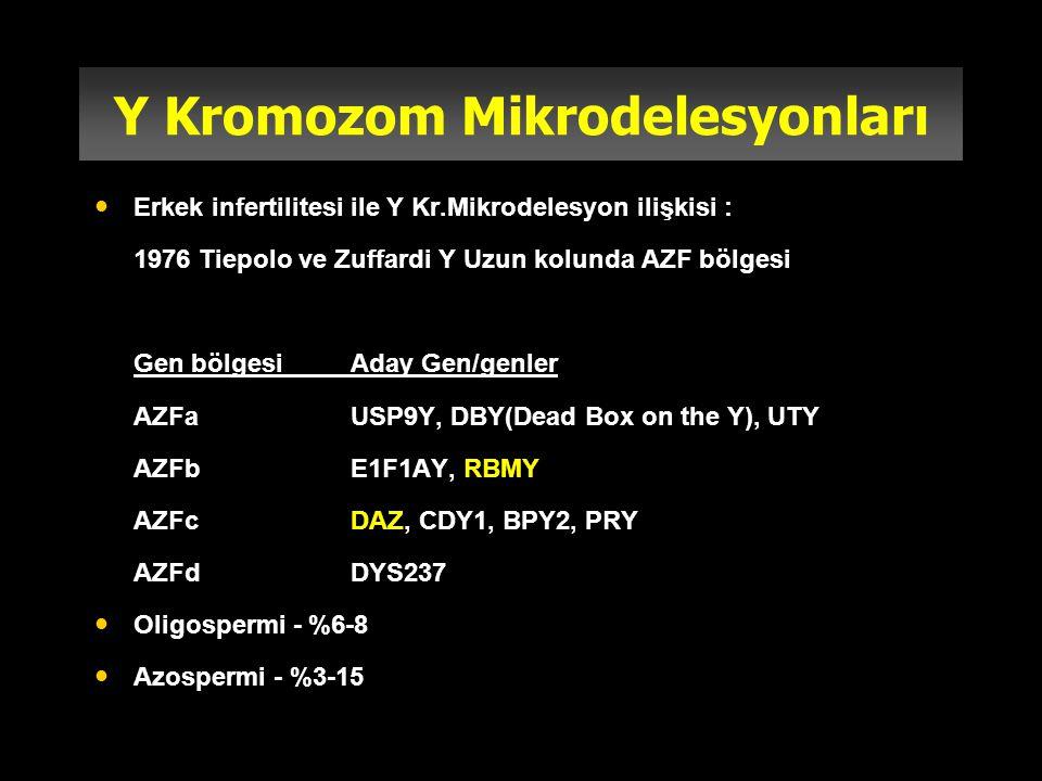 Y Kromozom Mikrodelesyonları Erkek infertilitesi ile Y Kr.Mikrodelesyon ilişkisi : 1976 Tiepolo ve Zuffardi Y Uzun kolunda AZF bölgesi Gen bölgesiAday
