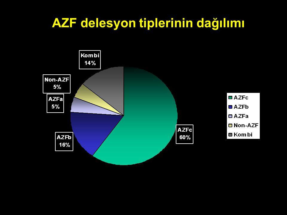 AZF delesyon tiplerinin dağılımı