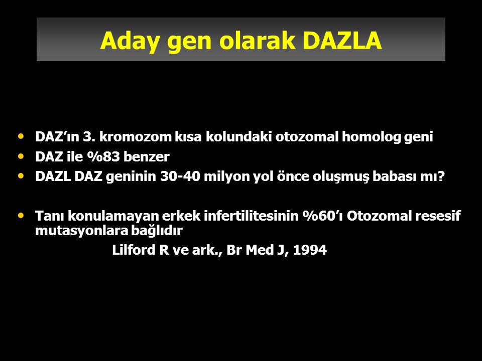 Aday gen olarak DAZLA DAZ'ın 3. kromozom kısa kolundaki otozomal homolog geni DAZ ile %83 benzer DAZL DAZ geninin 30-40 milyon yol önce oluşmuş babası