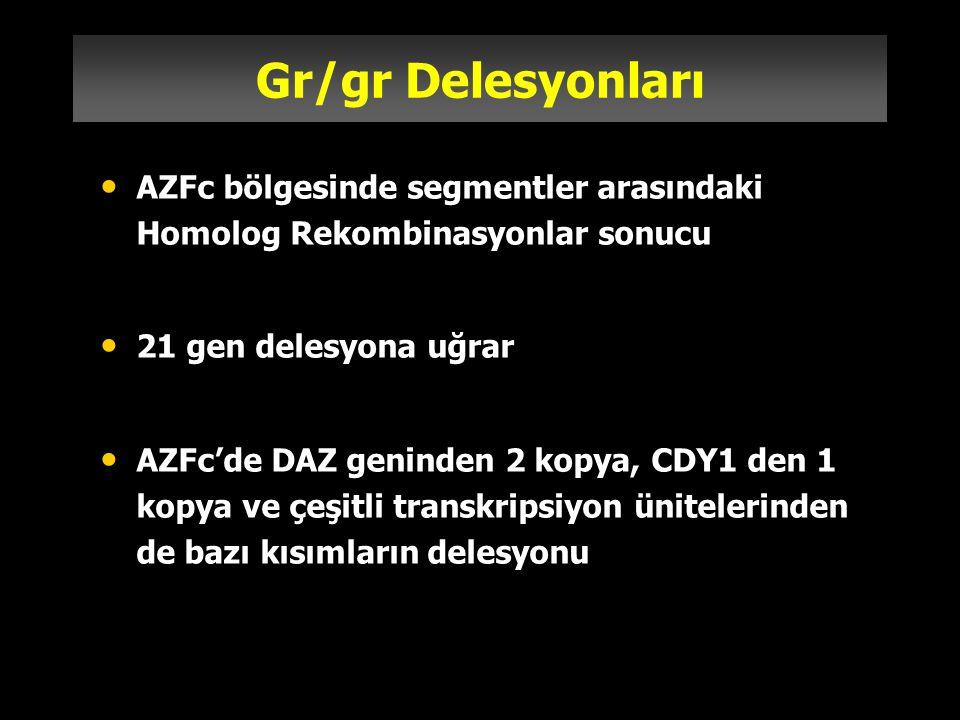 Gr/gr Delesyonları AZFc bölgesinde segmentler arasındaki Homolog Rekombinasyonlar sonucu 21 gen delesyona uğrar AZFc'de DAZ geninden 2 kopya, CDY1 den