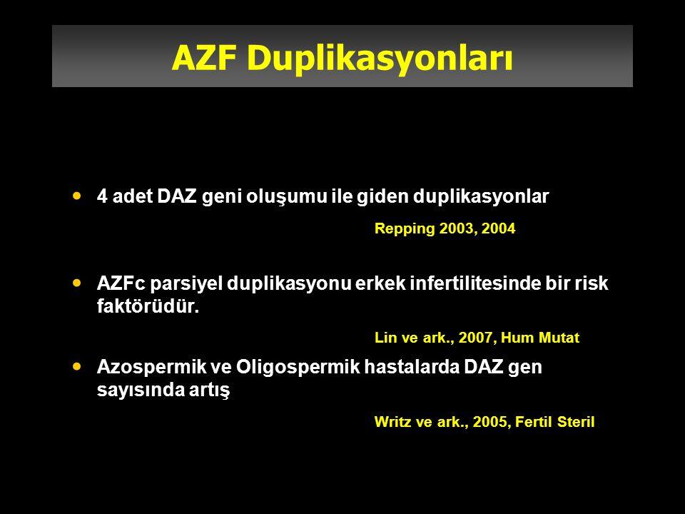 AZF Duplikasyonları 4 adet DAZ geni oluşumu ile giden duplikasyonlar Repping 2003, 2004 AZFc parsiyel duplikasyonu erkek infertilitesinde bir risk fak