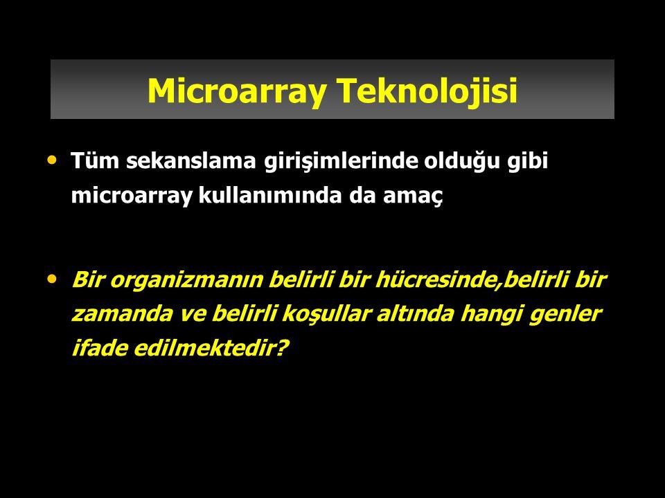 Microarray Teknolojisi Tüm sekanslama girişimlerinde olduğu gibi microarray kullanımında da amaç Bir organizmanın belirli bir hücresinde,belirli bir z