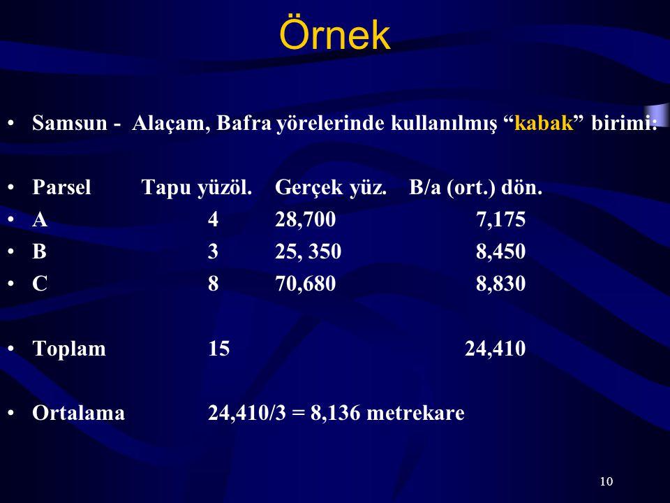 """10 Örnek Samsun - Alaçam, Bafra yörelerinde kullanılmış """"kabak"""" birimi: ParselTapu yüzöl.Gerçek yüz.B/a (ort.) dön. A428,7007,175 B325, 3508,450 C870,"""
