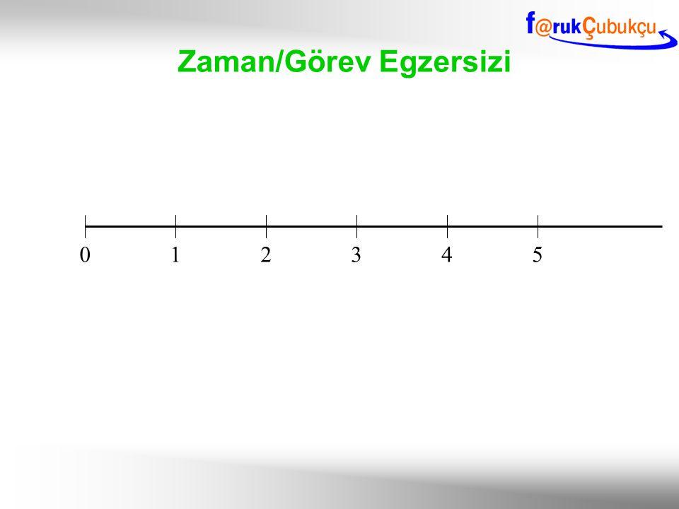 012345 Zaman/Görev Egzersizi