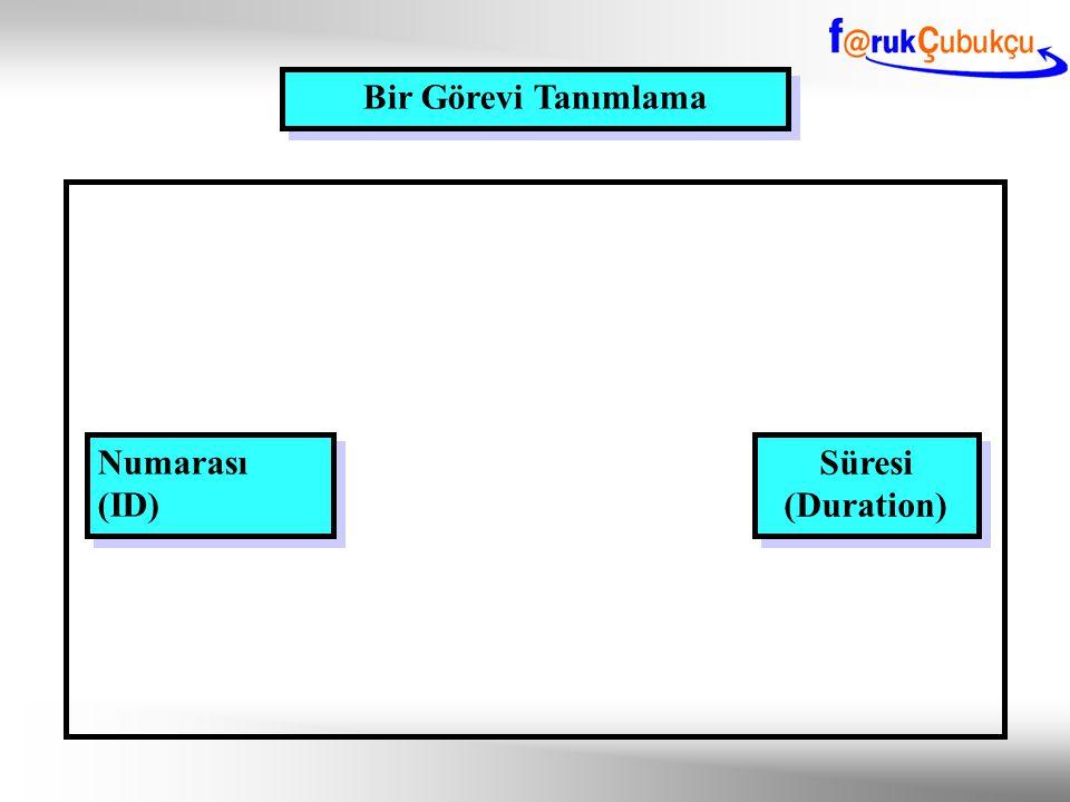 Numarası (ID) Numarası (ID) Süresi (Duration) Süresi (Duration) Bir Görevi Tanımlama