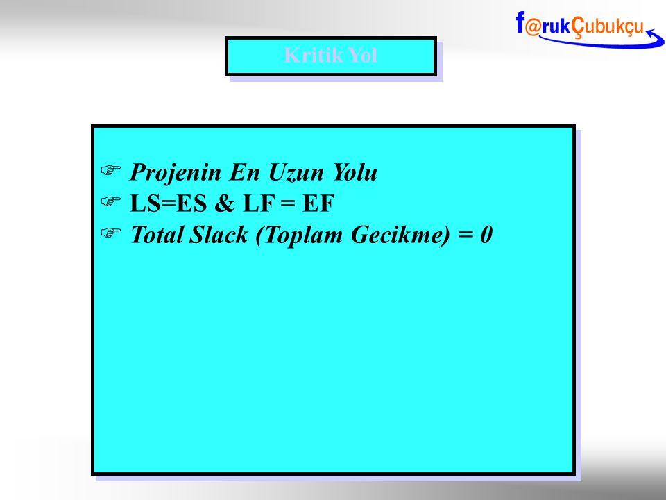 Kritik Yol  Projenin En Uzun Yolu  LS=ES & LF = EF  Total Slack (Toplam Gecikme) = 0  Projenin En Uzun Yolu  LS=ES & LF = EF  Total Slack (Topla