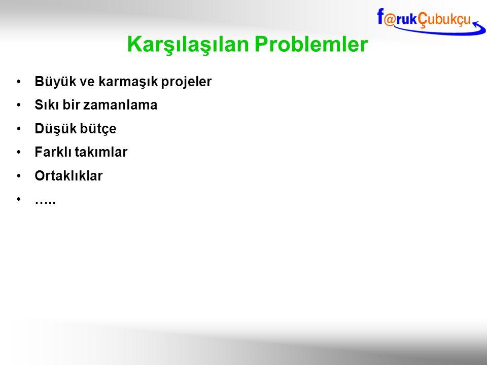 Kritik Yol  Projenin En Uzun Yolu  LS=ES & LF = EF  Total Slack (Toplam Gecikme) = 0  Projenin En Uzun Yolu  LS=ES & LF = EF  Total Slack (Toplam Gecikme) = 0