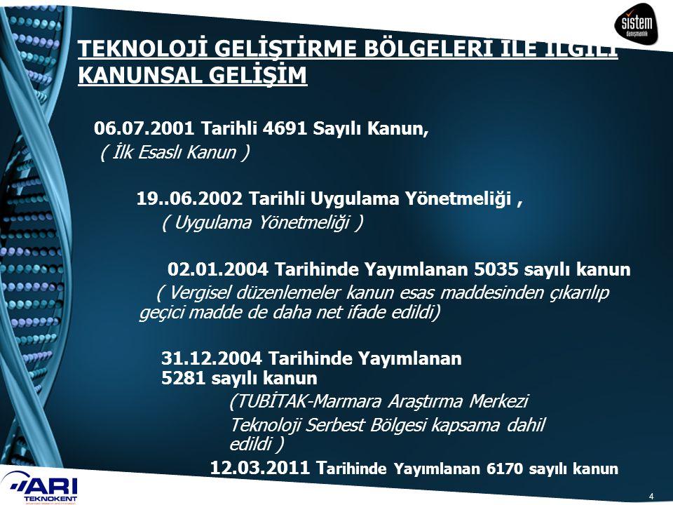 5 TEKNOLOJİ GELİŞTİRME BÖLGELERİNDE MEVCUT DURUM T.C Bilim, Sanayi ve Teknoloji Bakanlığı Sanayi Araştırma ve Geliştirme Genel Müdürlüğü'nün yayınladığı Teknoloji Geliştirme Bölgeleri' nde mevcut durum bilgi notundan alınan istatistiki bilgilere göre; Aralık 2011 tarihi itibariyle 43 adet Teknoloji Geliştirme Bölgesi (Ankara 6 adet, İstanbul 5 adet, Kocaeli 4 adet, İzmir, Konya, Antalya, Kayseri, Trabzon, Adana, Erzurum, Mersin, Isparta, Gaziantep, Eskişehir, Bursa, Denizli, Edirne, Elazığ, Sivas, Diyarbakır, Tokat, Sakarya, Bolu, Kütahya, Samsun, Malatya.