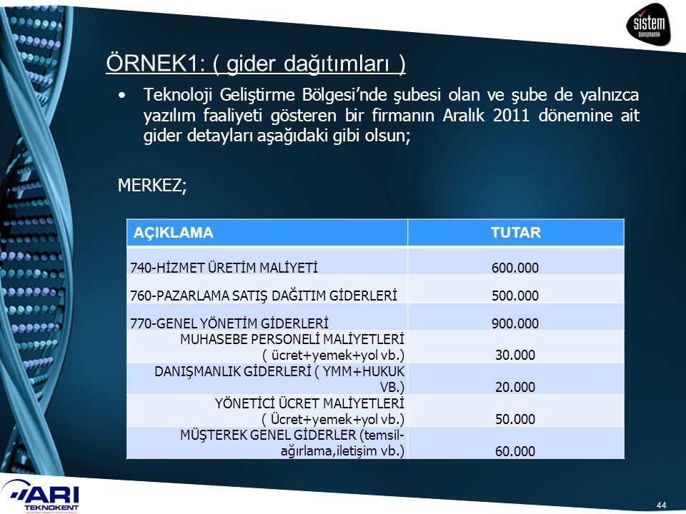 ÖRNEK1: ( gider dağıtımları ) 44 Teknoloji Geliştirme Bölgesi'nde şubesi olan ve şube de yalnızca yazılım faaliyeti gösteren bir firmanın Aralık 2011