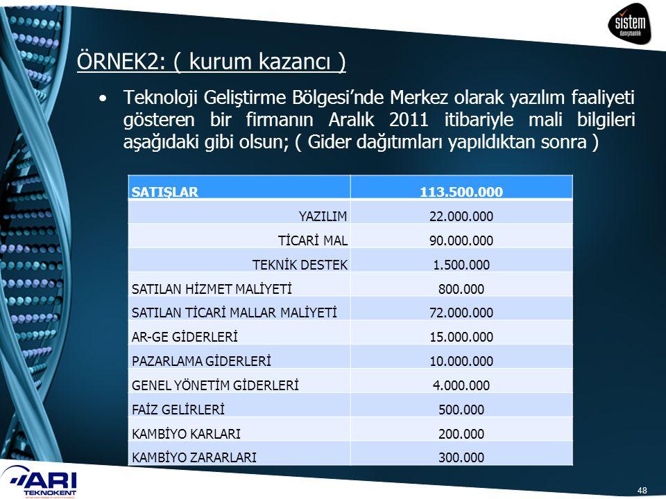 ÖRNEK2: ( kurum kazancı ) 48 Teknoloji Geliştirme Bölgesi'nde Merkez olarak yazılım faaliyeti gösteren bir firmanın Aralık 2011 itibariyle mali bilgil