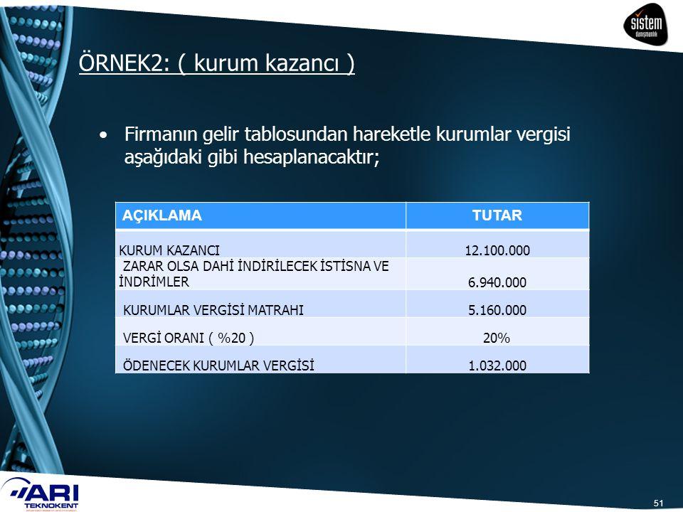 ÖRNEK2: ( kurum kazancı ) 51 Firmanın gelir tablosundan hareketle kurumlar vergisi aşağıdaki gibi hesaplanacaktır; AÇIKLAMATUTAR KURUM KAZANCI12.100.0